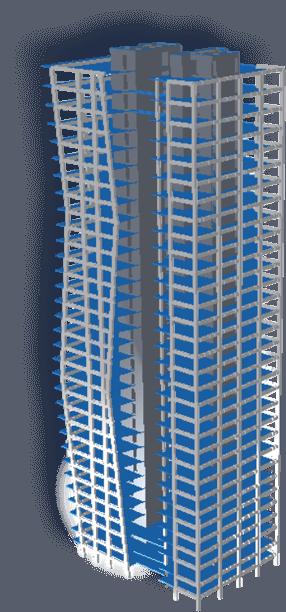 STRAP model
